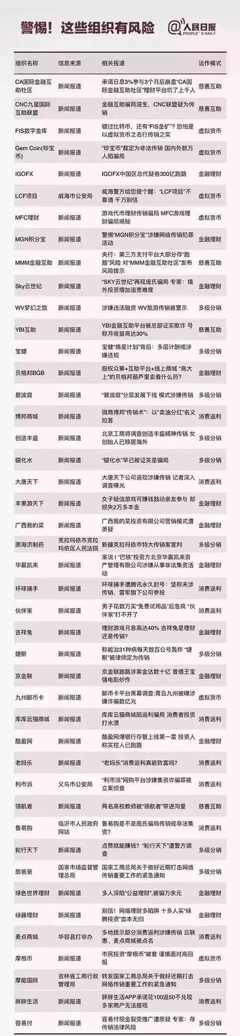"""现场视频曝光!广东20多名""""富婆""""被抓,她们都来自这些组织!插图52"""