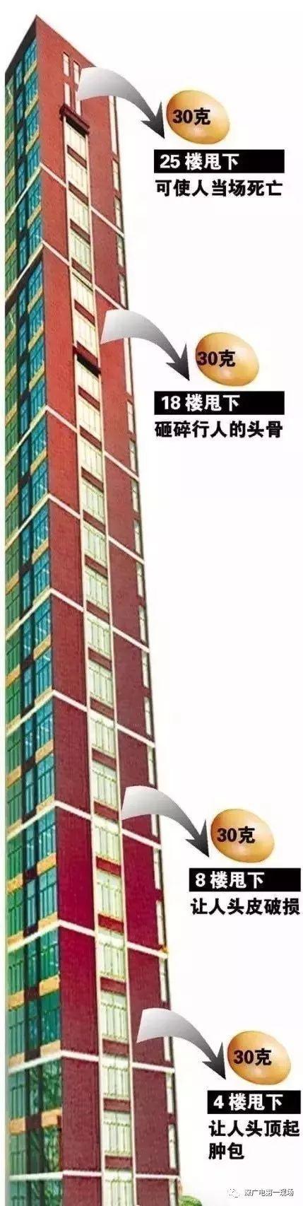 哭了!深圳被窗砸伤男童今晨走了!同小区一月两起高空坠物插图12
